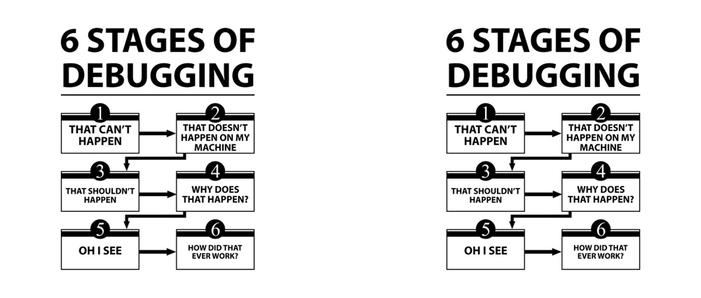 Чаша 6 Stages of Debugging